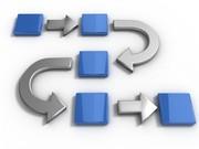 Процессный подход в управлении